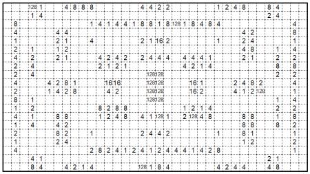 Puzzle 171