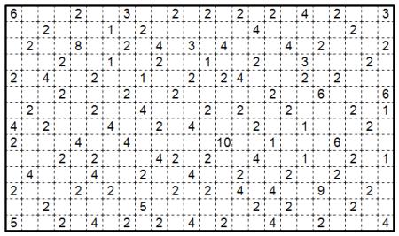 Puzzle 259